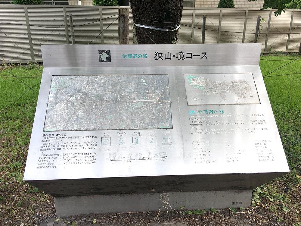 狭山・境コース